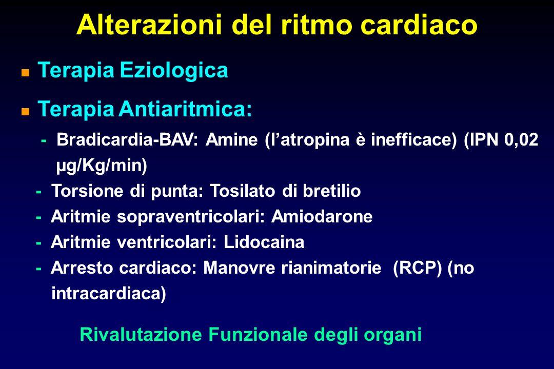 Alterazioni del ritmo cardiaco Terapia Eziologica Terapia Antiaritmica: - Bradicardia-BAV: Amine (latropina è inefficace) (IPN 0,02 μg/Kg/min) - Torsione di punta: Tosilato di bretilio - Aritmie sopraventricolari: Amiodarone - Aritmie ventricolari: Lidocaina - Arresto cardiaco: Manovre rianimatorie (RCP) (no intracardiaca) Rivalutazione Funzionale degli organi