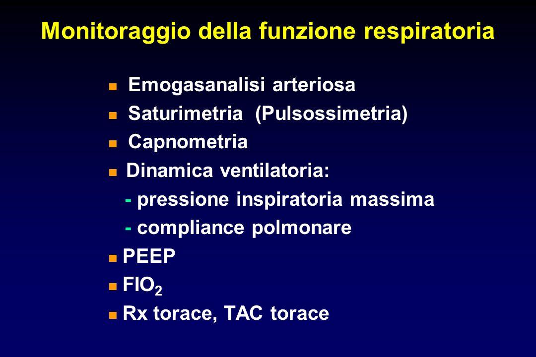 Monitoraggio della funzione respiratoria Emogasanalisi arteriosa Saturimetria (Pulsossimetria) Capnometria Dinamica ventilatoria: - pressione inspirat