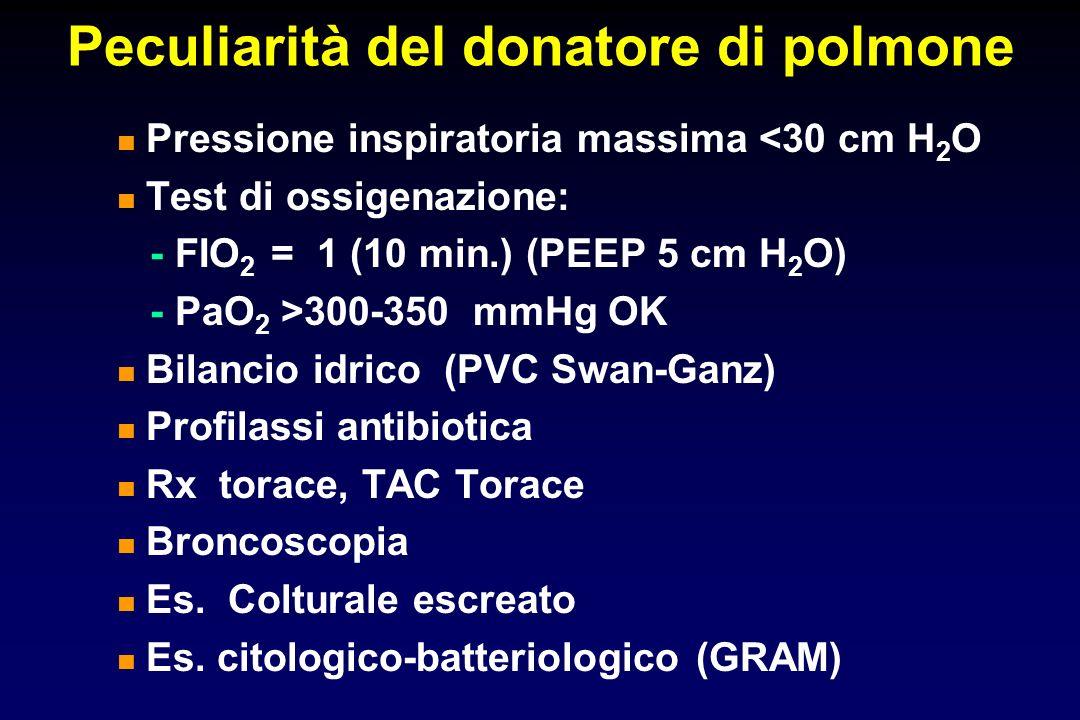 Peculiarità del donatore di polmone Pressione inspiratoria massima <30 cm H 2 O Test di ossigenazione: - FIO 2 = 1 (10 min.) (PEEP 5 cm H 2 O) - PaO 2 >300-350 mmHg OK Bilancio idrico (PVC Swan-Ganz) Profilassi antibiotica Rx torace, TAC Torace Broncoscopia Es.