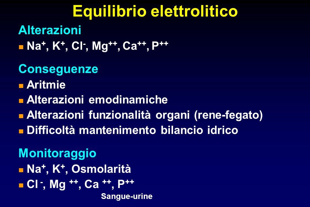 Equilibrio elettrolitico Alterazioni Na +, K +, Cl -, Mg ++, Ca ++, P ++ Conseguenze Aritmie Alterazioni emodinamiche Alterazioni funzionalità organi (rene-fegato) Difficoltà mantenimento bilancio idrico Monitoraggio Na +, K +, Osmolarità Cl -, Mg ++, Ca ++, P ++ Sangue-urine