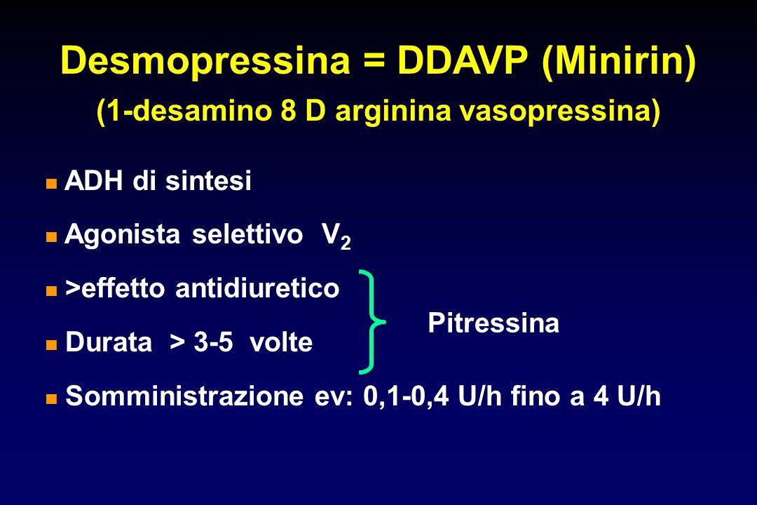 ADH di sintesi Agonista selettivo V 2 >effetto antidiuretico Durata > 3-5 volte Somministrazione ev: 0,1-0,4 U/h fino a 4 U/h Desmopressina = DDAVP (Minirin) (1-desamino 8 D arginina vasopressina) Pitressina