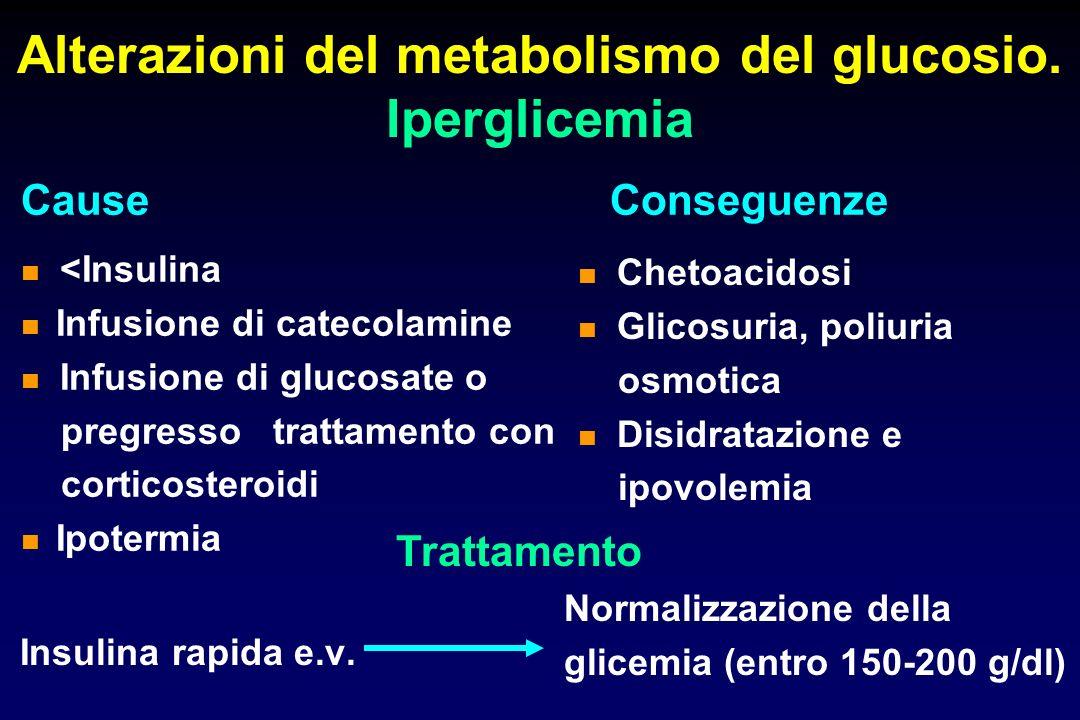 Alterazioni del metabolismo del glucosio. Iperglicemia <Insulina Infusione di catecolamine Infusione di glucosate o pregresso trattamento con corticos