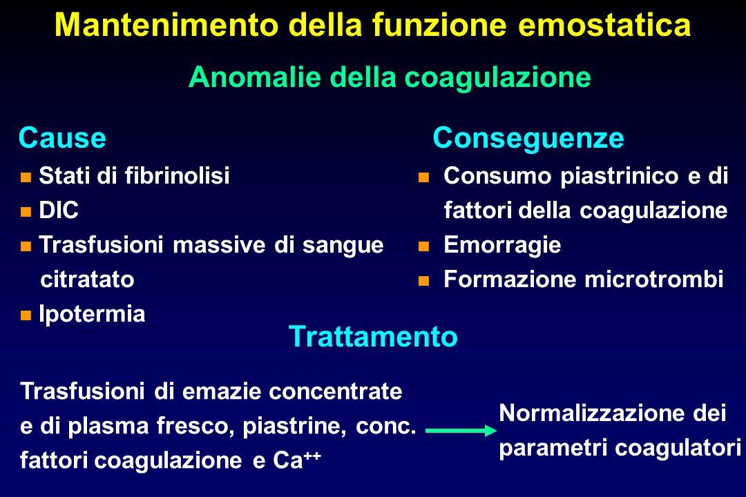 Mantenimento della funzione emostatica Anomalie della coagulazione Stati di fibrinolisi DIC Trasfusioni massive di sangue citratato Ipotermia CauseCon