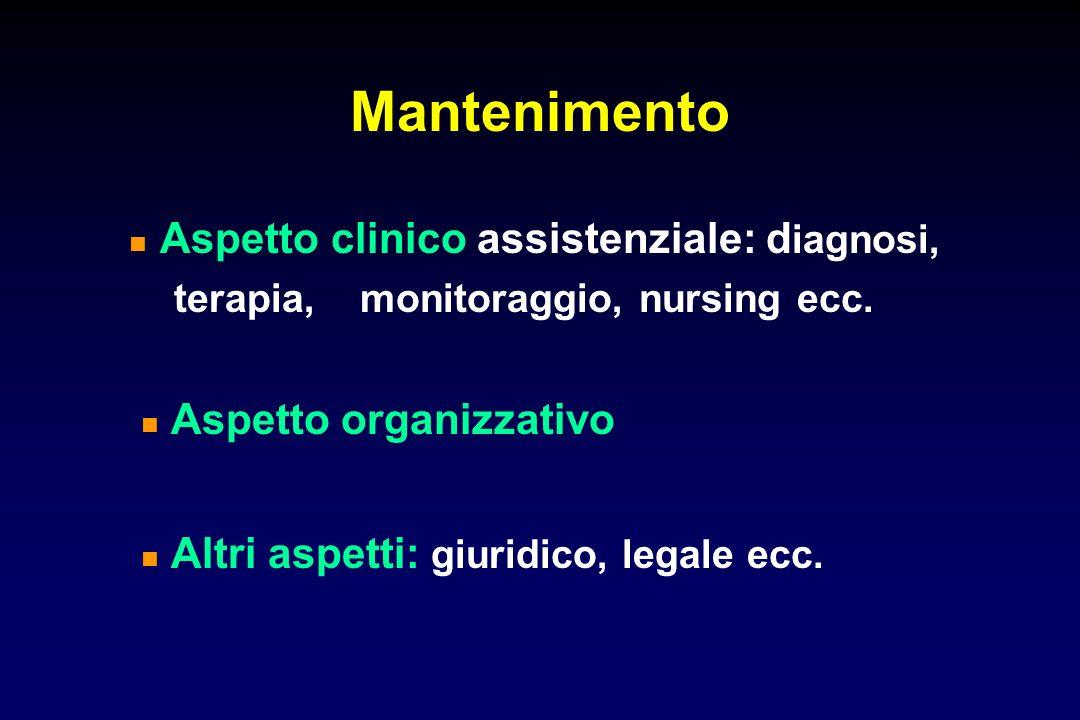 Aspetto clinico assistenziale: d iagnosi, terapia, monitoraggio, nursing ecc. Aspetto organizzativo Altri aspetti: giuridico, legale ecc. Mantenimento