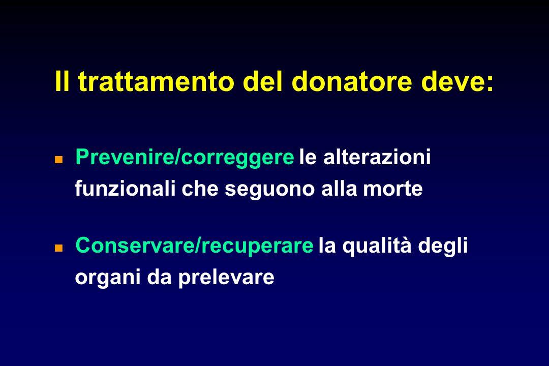 Prevenire/correggere le alterazioni funzionali che seguono alla morte Conservare/recuperare la qualità degli organi da prelevare Il trattamento del donatore deve: