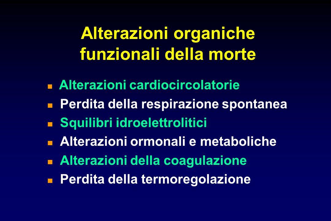 Alterazioni organiche funzionali della morte Alterazioni cardiocircolatorie Perdita della respirazione spontanea Squilibri idroelettrolitici Alterazioni ormonali e metaboliche Alterazioni della coagulazione Perdita della termoregolazione