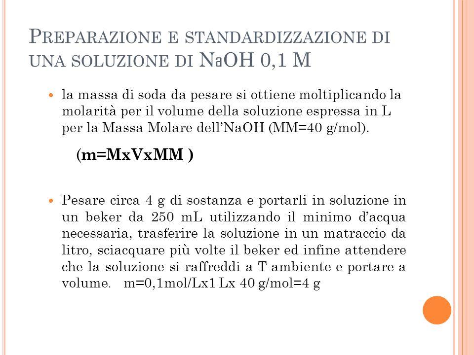 P REPARAZIONE E STANDARDIZZAZIONE DI UNA SOLUZIONE DI N a OH 0,1 M la massa di soda da pesare si ottiene moltiplicando la molarità per il volume della