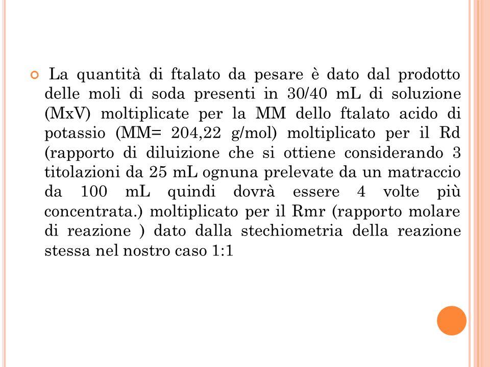 La quantità di ftalato da pesare è dato dal prodotto delle moli di soda presenti in 30/40 mL di soluzione (MxV) moltiplicate per la MM dello ftalato a