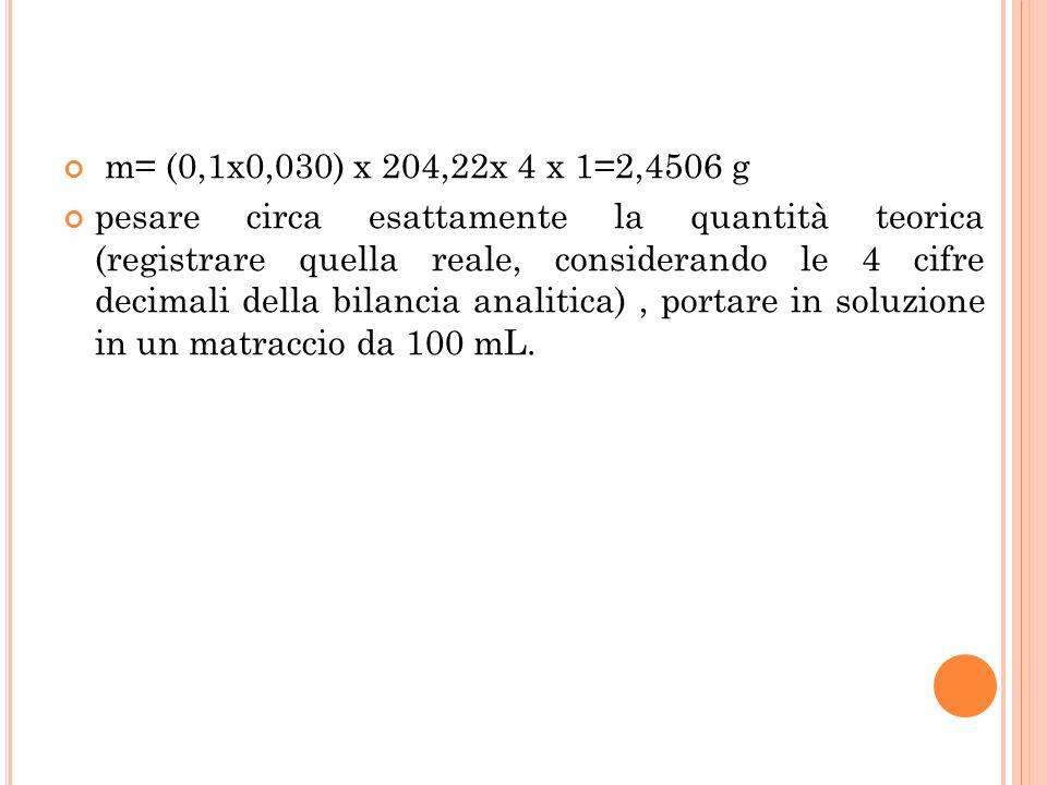 m= (0,1x0,030) x 204,22x 4 x 1=2,4506 g pesare circa esattamente la quantità teorica (registrare quella reale, considerando le 4 cifre decimali della