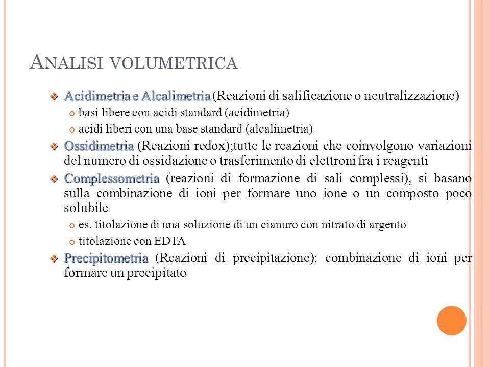 A NALISI VOLUMETRICA Acidimetria e Alcalimetria Acidimetria e Alcalimetria (Reazioni di salificazione o neutralizzazione) basi libere con acidi standa