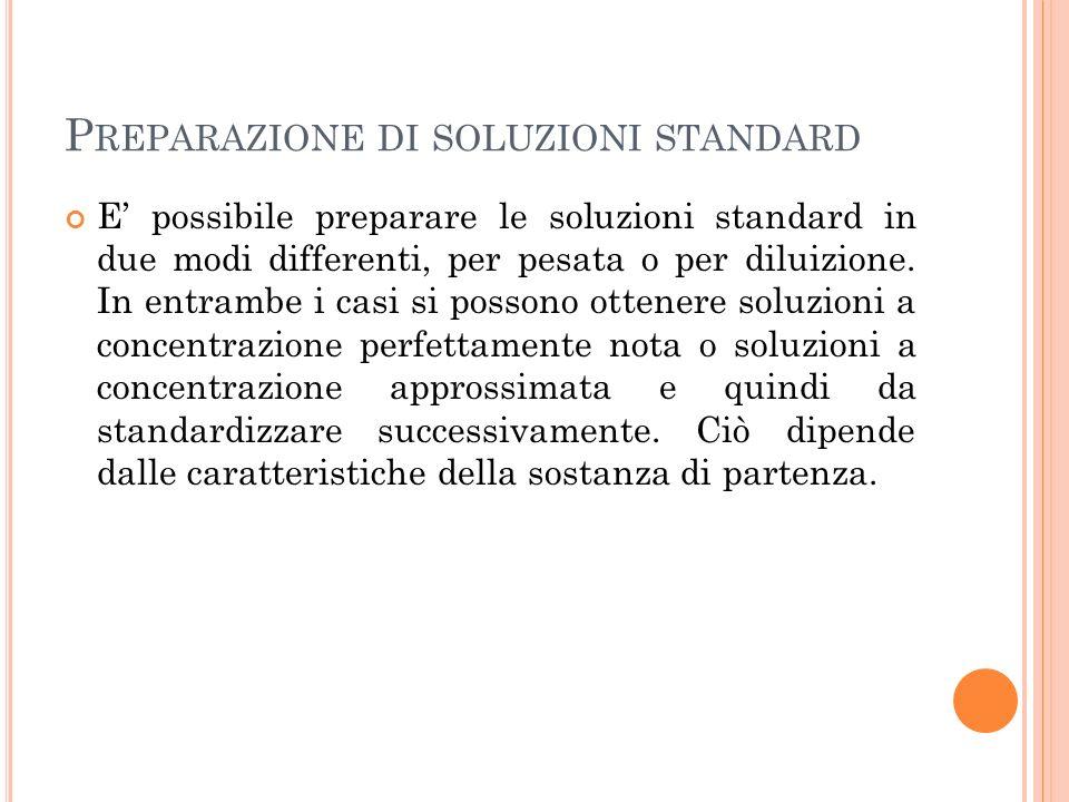 1.PREPARAZIONE DI SOLUZIONI PER PESATA.