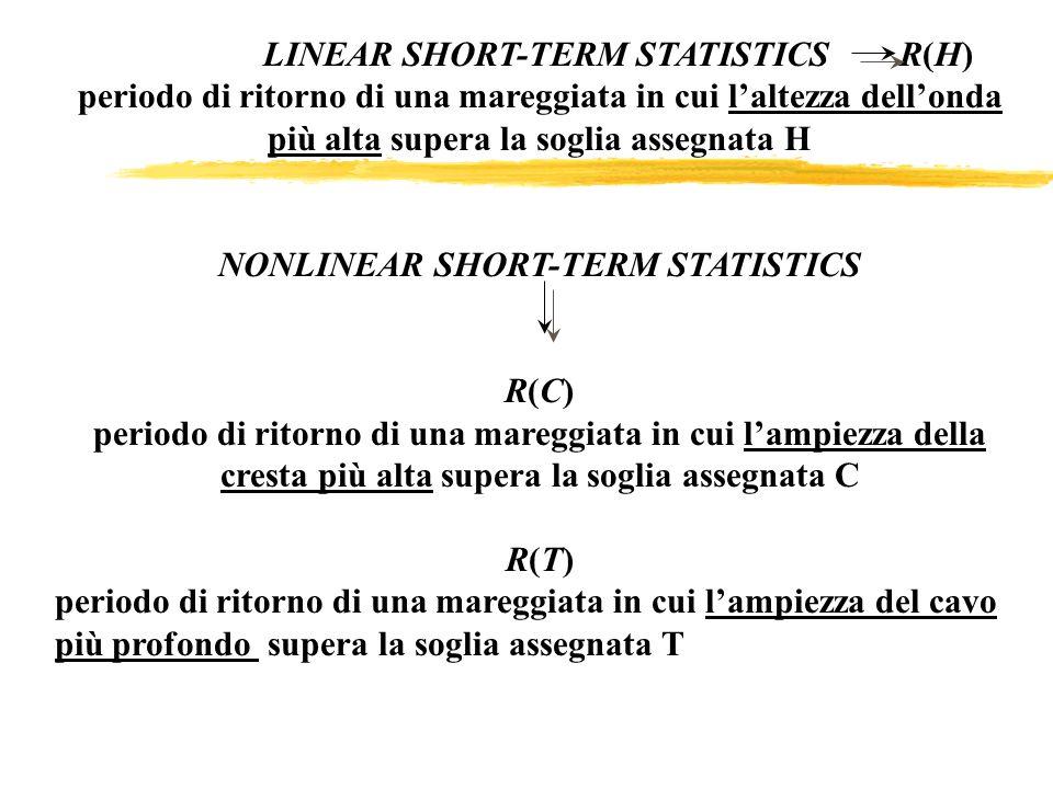 LINEAR SHORT-TERM STATISTICS R(H) periodo di ritorno di una mareggiata in cui laltezza dellonda più alta supera la soglia assegnata H NONLINEAR SHORT-
