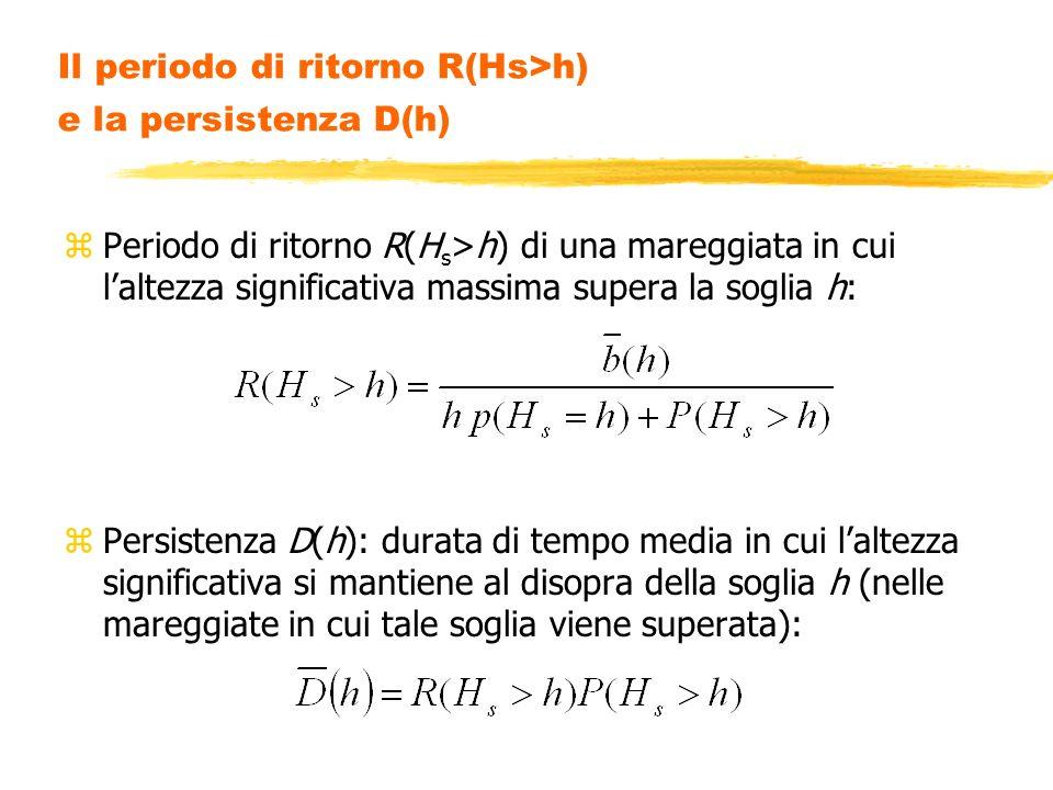 Il periodo di ritorno R(Hs>h) e la persistenza D(h) zPer calcolare sia R(H s >h) sia D(h) è quindi necessario stimare: zi) la distribuzione dei livelli di altezza significativa nel paraggio in esame ii) la regressione basi altezze b( a ) [di tipo lineare o esponenziale] dove a 10 è compresa tra 2.8m (Catania) e 5.7m (Alghero) e b 10 tra 61 ore Pescara e 83 ore (Catania) Mar Mediterraneo Centrale (boe RON)