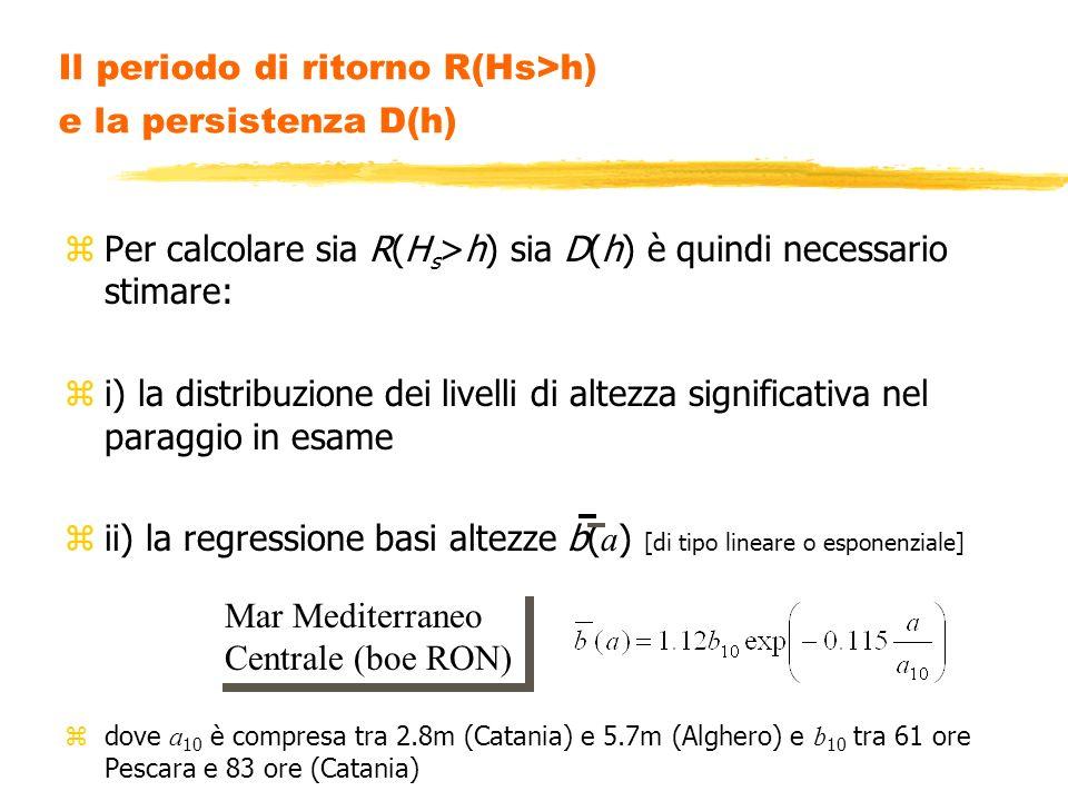 Il periodo di ritorno R(H) e il periodo di ritorno non lineare R(H C ) zA partire dal concetto di mare equivalente è possibile ricavare: zil periodo di ritorno R(H) di una mareggiata in cui laltezza dellonda più alta (si intende onda individuale) supera la soglia H.