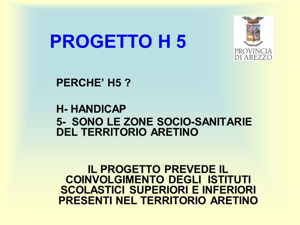PROGETTO H 5 PERCHE H5 .
