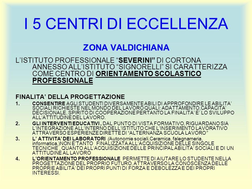 I 5 CENTRI DI ECCELLENZA ZONA VALDICHIANA LISTITUTO PROFESSIONALE SEVERINI DI CORTONA ANNESSO ALLISTITUTO SIGNORELLI SI CARATTERIZZA COME CENTRO DI ORIENTAMENTO SCOLASTICO PROFESSIONALE FINALITA DELLA PROGETTAZIONE 1.CONSENTIRE AGLI STUDENTI DIVERSAMENTE ABILI DI APPROFONDIRE LE ABILITA SOCIALI RICHIESTE NEL MONDO DEL LAVORO QUALI: ADATTAMENTO,CAPACITA DECISIONALE, SPIRITO DI COOPERAZIONE PERTANTO LA FINALITA E LO SVILUPPO ALLATTITUDINE DEL LAVORO.