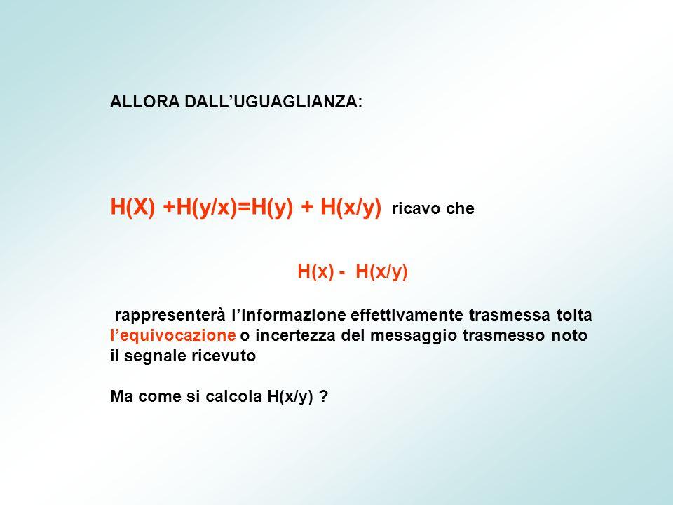 ALLORA DALLUGUAGLIANZA: H(X) +H(y/x)=H(y) + H(x/y) ricavo che H(x) - H(x/y) rappresenterà linformazione effettivamente trasmessa tolta lequivocazione o incertezza del messaggio trasmesso noto il segnale ricevuto Ma come si calcola H(x/y)