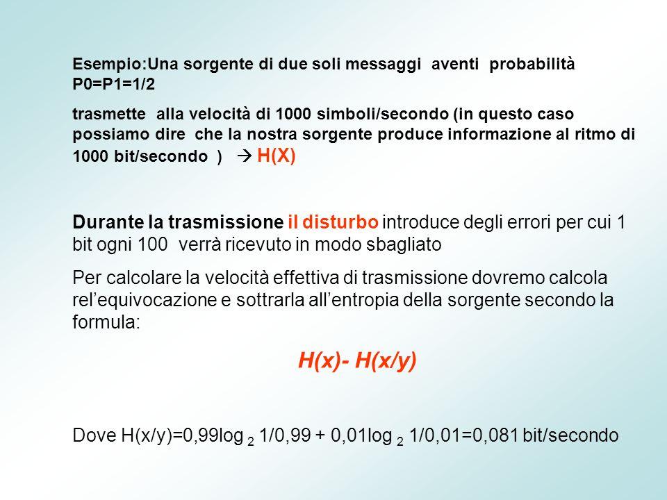 Esempio:Una sorgente di due soli messaggi aventi probabilità P0=P1=1/2 trasmette alla velocità di 1000 simboli/secondo (in questo caso possiamo dire che la nostra sorgente produce informazione al ritmo di 1000 bit/secondo ) H(X) Durante la trasmissione il disturbo introduce degli errori per cui 1 bit ogni 100 verrà ricevuto in modo sbagliato Per calcolare la velocità effettiva di trasmissione dovremo calcola relequivocazione e sottrarla allentropia della sorgente secondo la formula: H(x)- H(x/y) Dove H(x/y)=0,99log 2 1/0,99 + 0,01log 2 1/0,01=0,081 bit/secondo