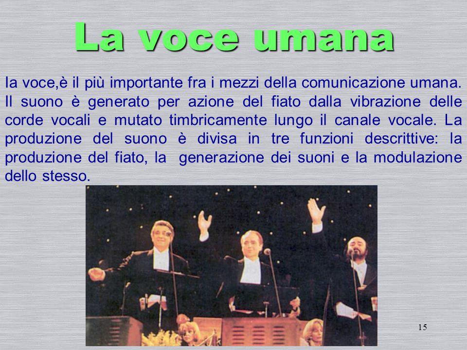 15 La voce umana Ia voce,è il più importante fra i mezzi della comunicazione umana. Il suono è generato per azione del fiato dalla vibrazione delle co