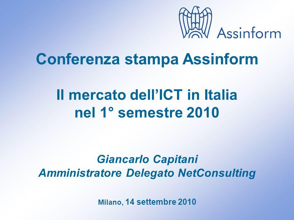 Il mercato dellICT in Italia nel 1° semestre 2010 14 settembre 2010 10 Mercato italiano delle telecomunicazioni fisse e mobili (1°H 2008 – 1°H 2010) Valori in Mln e % 20.710 21.740 21.205 -4.0% -0.9% -2.5% -4.4% -0.7% -2.3% Fonte: Assinform / NetConsulting (settembre 2010)