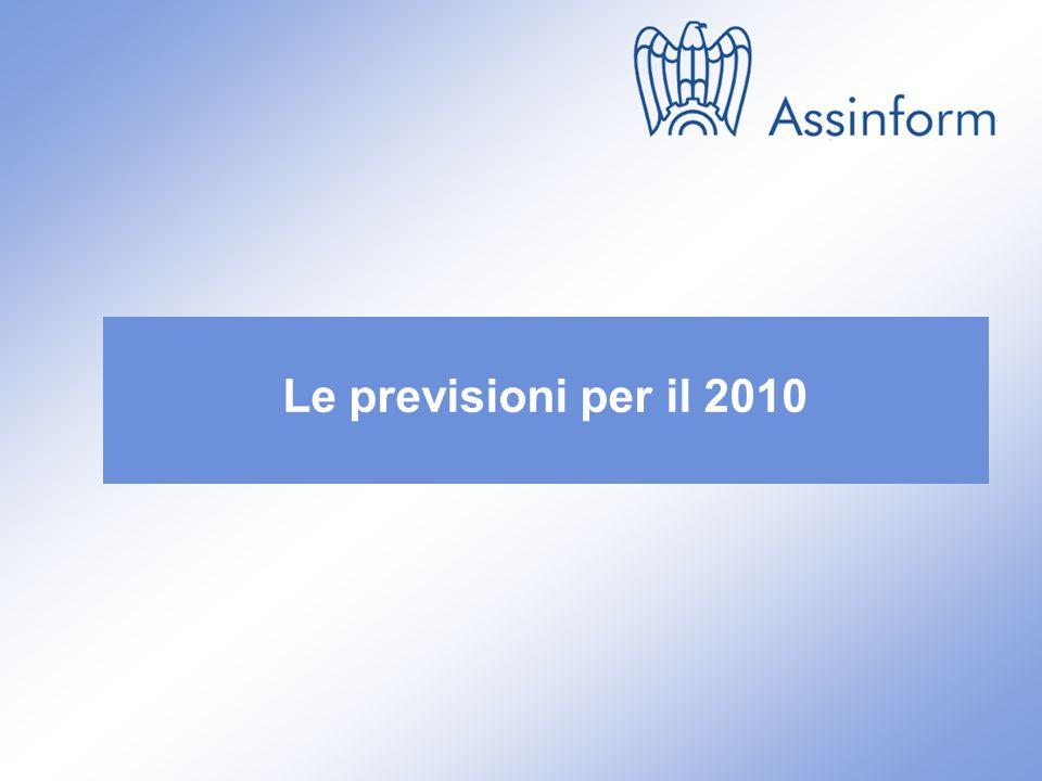 Il mercato dellICT in Italia nel 1° semestre 2010 14 settembre 2010 18 Andamento degli ordinativi per dimensione, 2010E/2009 Dati in % Tenendo conto dellattuale situazione delleconomia e del mercato, quale prevede sarà landamento degli ordinativi.