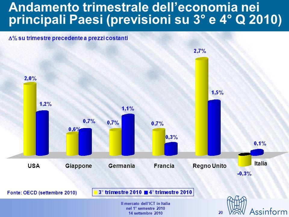 Il mercato dellICT in Italia nel 1° semestre 2010 14 settembre 2010 19 Le previsioni per il 2010