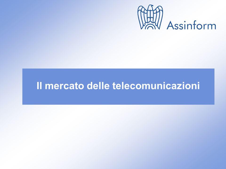 Il mercato dellICT in Italia nel 1° semestre 2010 14 settembre 2010 8 La dinamica del mercato Servizi per componenti (1° H 08 - 1° H 2010) 4.215 -3.7% -6.1% -3.9% -1.3% -3.7% -6.0% -6.6% -2.3% 4.720 -7.3% -11.2% -5.0% -4.9% -5.2% -10.8% -12.2% -4.5% 4.377 Fonte: Assinform / NetConsulting (settembre 2010)