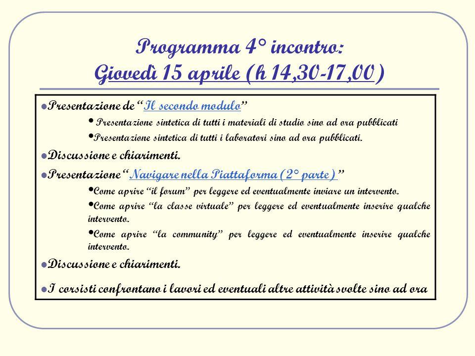 Programma 4° incontro: Giovedì 15 aprile (h 14,30-17,00) Presentazione de Il secondo moduloIl secondo modulo Presentazione sintetica di tutti i materi