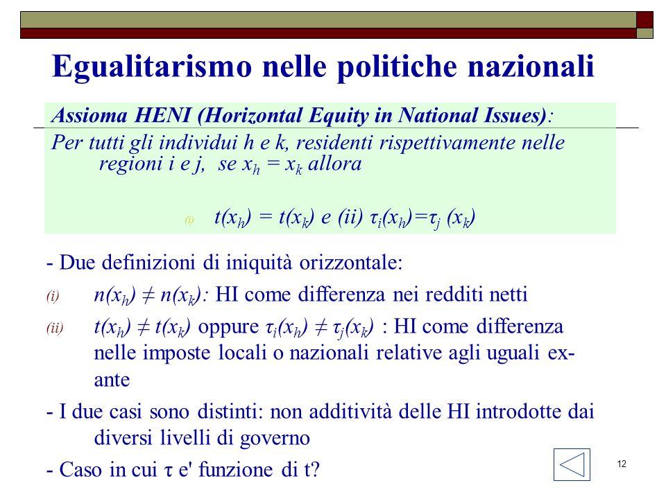 12 - Due definizioni di iniquità orizzontale: (i) n(x h ) n(x k ): HI come differenza nei redditi netti (ii) t(x h ) t(x k ) oppure τ i (x h ) τ j (x