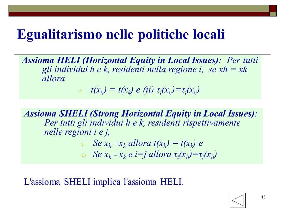 13 Egualitarismo nelle politiche locali L'assioma SHELI implica l'assioma HELI. Assioma HELI (Horizontal Equity in Local Issues): Per tutti gli indivi