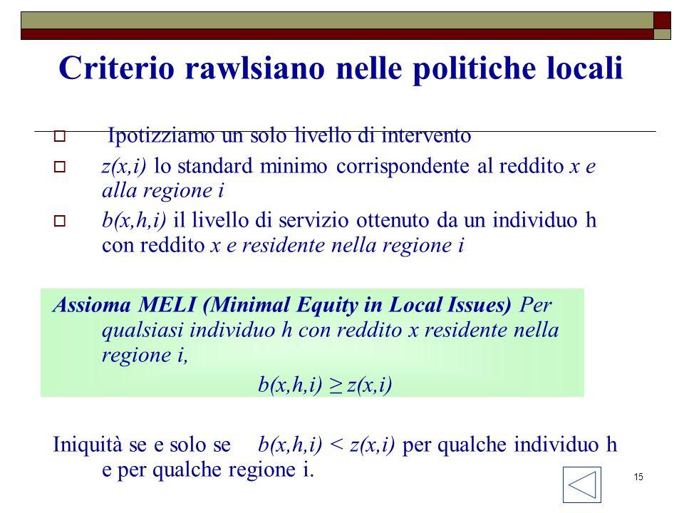 15 Criterio rawlsiano nelle politiche locali Ipotizziamo un solo livello di intervento z(x,i) lo standard minimo corrispondente al reddito x e alla re