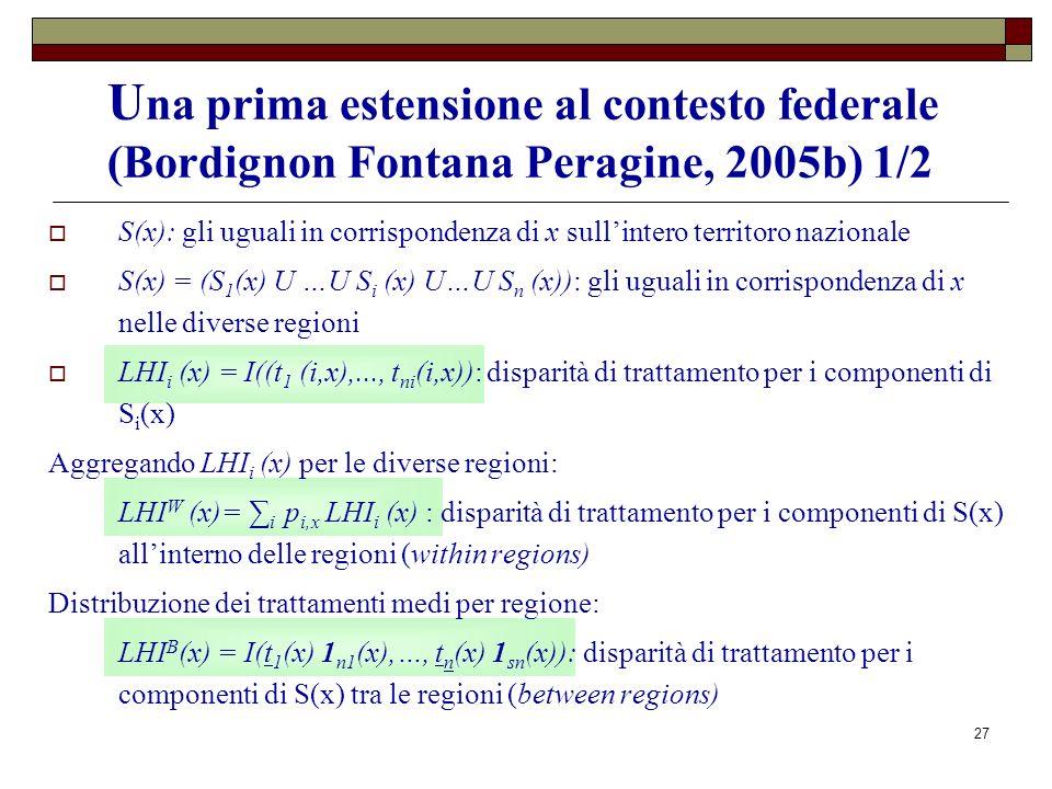 27 U na prima estensione al contesto federale (Bordignon Fontana Peragine, 2005b) 1/2 S(x): gli uguali in corrispondenza di x sullintero territoro naz