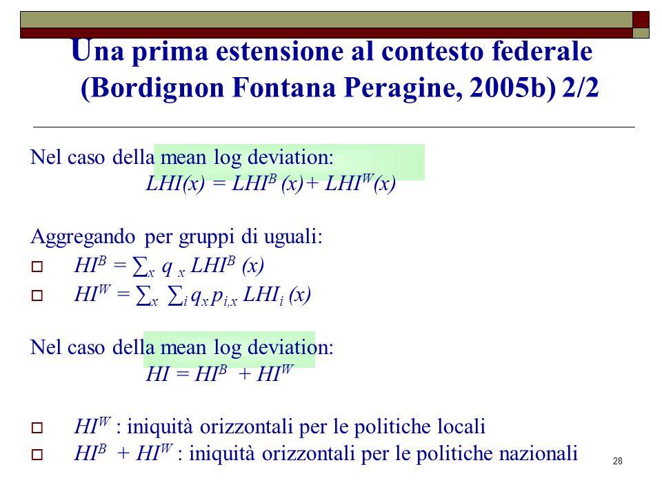 28 U na prima estensione al contesto federale (Bordignon Fontana Peragine, 2005b) 2/2 Nel caso della mean log deviation: LHI(x) = LHI B (x)+ LHI W (x)