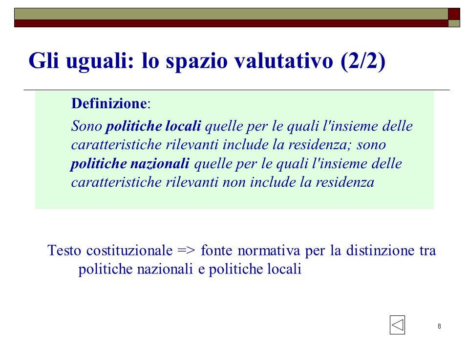 8 Gli uguali: lo spazio valutativo (2/2) Testo costituzionale => fonte normativa per la distinzione tra politiche nazionali e politiche locali Definiz