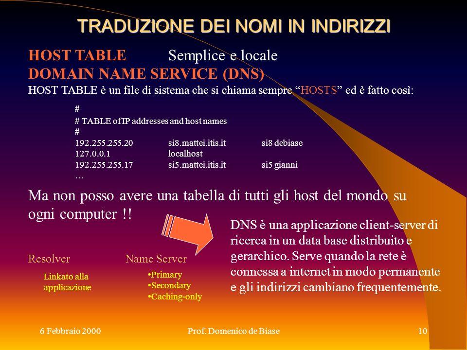 6 Febbraio 2000Prof. Domenico de Biase10 TRADUZIONE DEI NOMI IN INDIRIZZI HOST TABLESemplice e locale DOMAIN NAME SERVICE (DNS) HOST TABLE è un file d