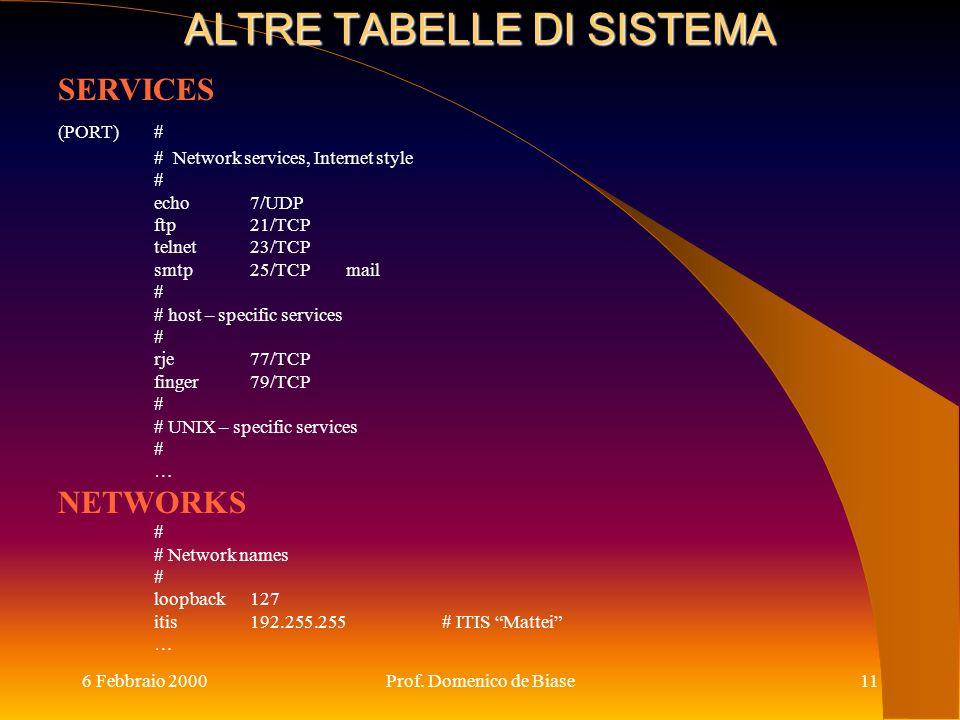 6 Febbraio 2000Prof. Domenico de Biase11 ALTRE TABELLE DI SISTEMA SERVICES (PORT) # # Network services, Internet style # echo7/UDP ftp21/TCP telnet23/