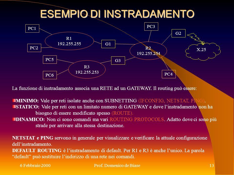6 Febbraio 2000Prof. Domenico de Biase13 ESEMPIO DI INSTRADAMENTO R1 192.255.255 R2 192.255.254 R3 192.255.253 PC1 PC2 G2 PC4 PC3 G1 PC6 PC5 G3 X.25 L