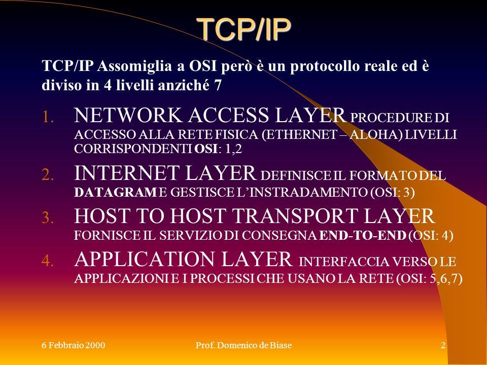 6 Febbraio 2000Prof. Domenico de Biase2 TCP/IP 1. NETWORK ACCESS LAYER PROCEDURE DI ACCESSO ALLA RETE FISICA (ETHERNET – ALOHA) LIVELLI CORRISPONDENTI