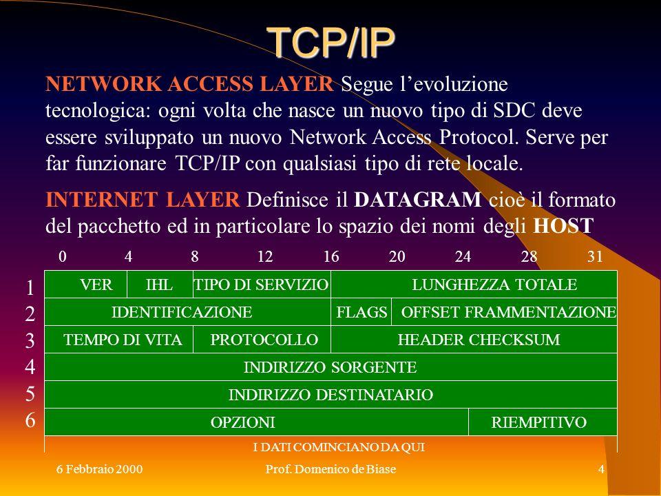 6 Febbraio 2000Prof. Domenico de Biase4 TCP/IP NETWORK ACCESS LAYER Segue levoluzione tecnologica: ogni volta che nasce un nuovo tipo di SDC deve esse