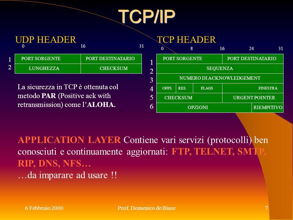 6 Febbraio 2000Prof. Domenico de Biase7 TCP/IP 1212 01631 PORT SORGENTE PORT DESTINATARIO LUNGHEZZA CHECKSUM UDP HEADER 123456123456 08162431 PORT SOR