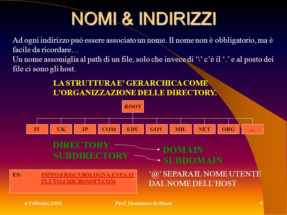 6 Febbraio 2000Prof. Domenico de Biase9 NOMI & INDIRIZZI Ad ogni indirizzo può essere associato un nome. Il nome non è obbligatorio, ma è facile da ri