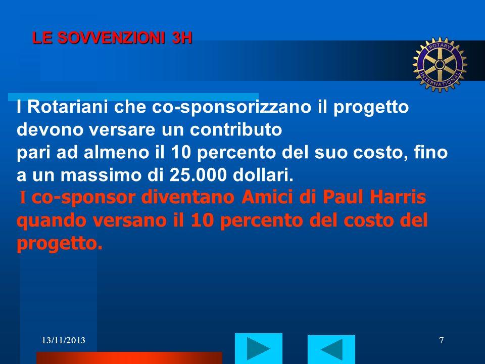 13/11/20138 LE SOVVENZIONI 3H Qualè il segreto di un progetto 3-H che riesce a sopravvivere nel tempo e a produrre dei benefici.