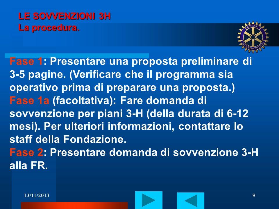 13/11/201310 LE SOVVENZIONI 3H La procedura.Proposta preliminare: scade 1° gennaio o il 1° luglio.