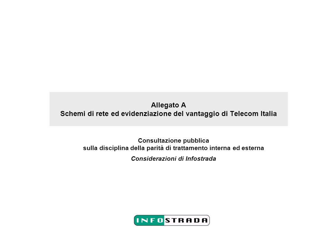 Allegato A Schemi di rete ed evidenziazione del vantaggio di Telecom Italia Consultazione pubblica sulla disciplina della parità di trattamento intern