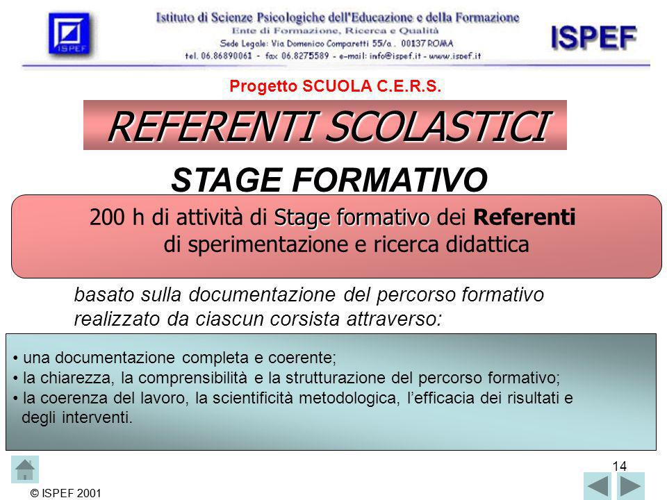 14 Stageformativo 200 h di attività di Stage formativo dei Referenti di sperimentazione e ricerca didattica © ISPEF 2001 REFERENTI SCOLASTICI Progetto SCUOLA C.E.R.S.