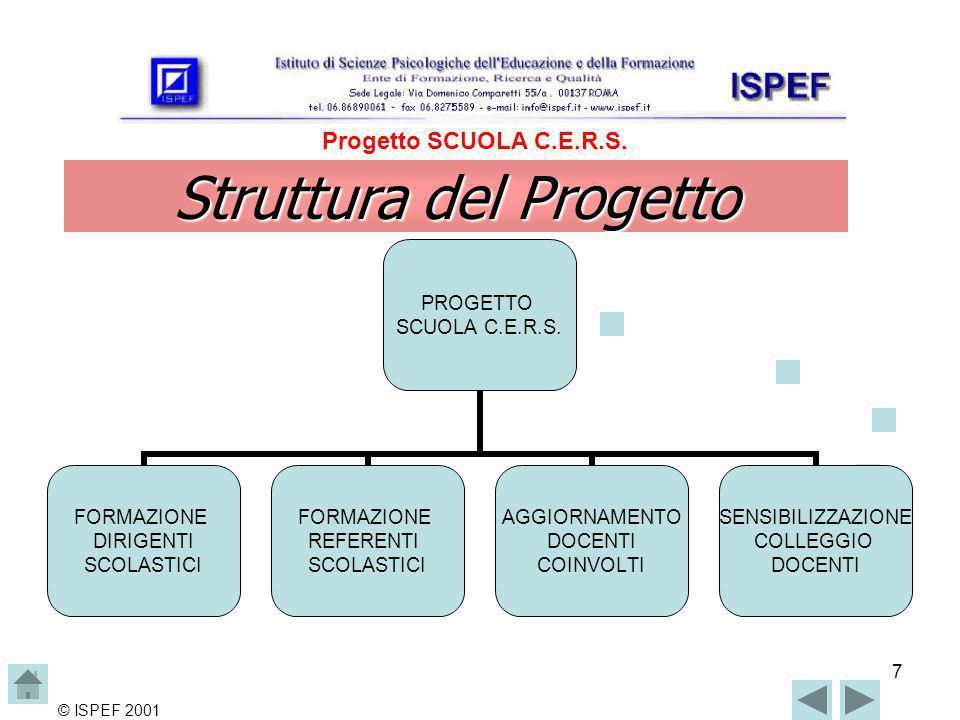 7 Struttura del Progetto © ISPEF 2001 Progetto SCUOLA C.E.R.S.