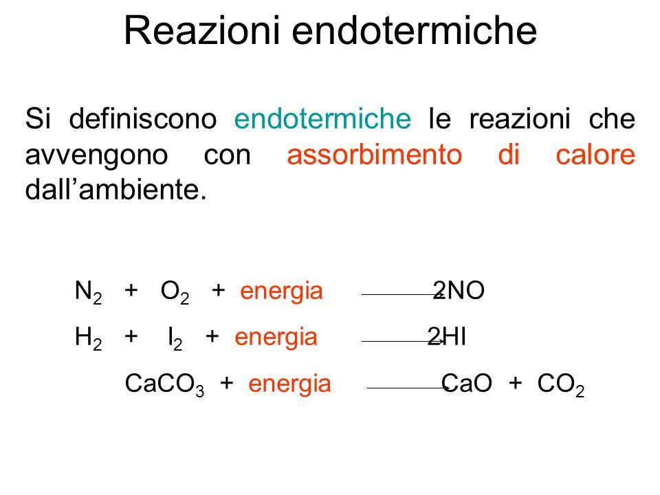 Reazioni endotermiche Si definiscono endotermiche le reazioni che avvengono con assorbimento di calore dallambiente. N 2 + O 2 + energia 2NO H 2 + I 2