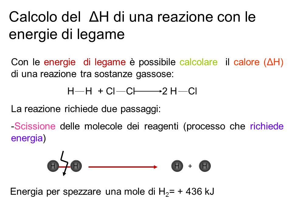 Calcolo del ΔH di una reazione con le energie di legame Con le energie di legame è possibile calcolare il calore (ΔH) di una reazione tra sostanze gas