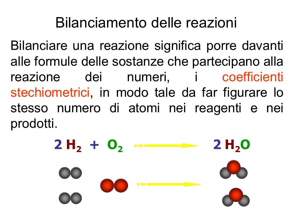 Bilanciamento delle reazioni Bilanciare una reazione significa porre davanti alle formule delle sostanze che partecipano alla reazione dei numeri, i c