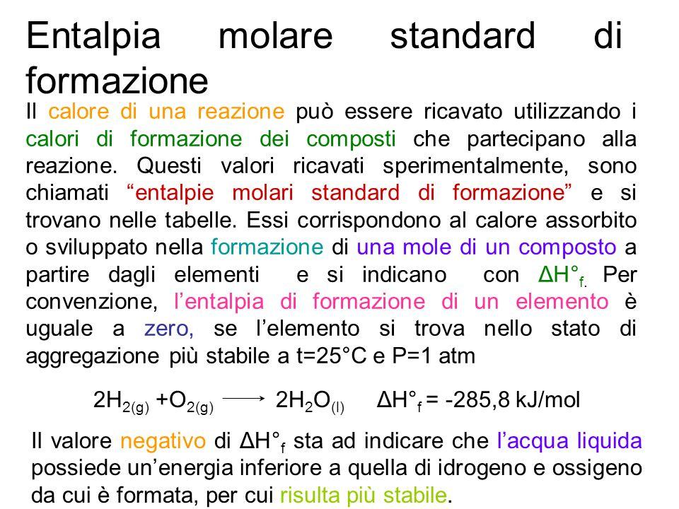 Entalpia molare standard di formazione Il calore di una reazione può essere ricavato utilizzando i calori di formazione dei composti che partecipano a